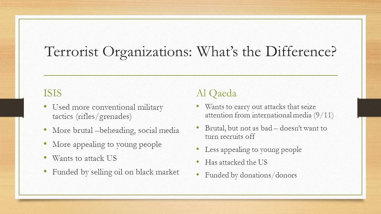 Terrorist Organizations: What's the Difference