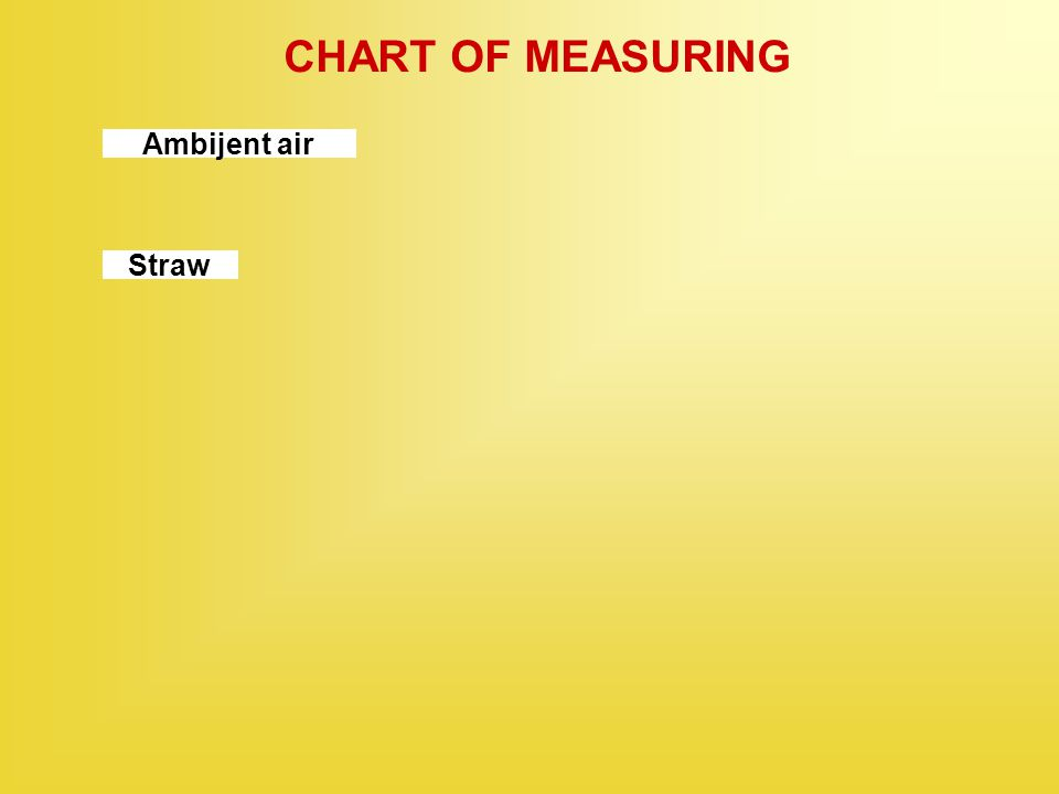 CHART OF MEASURING Straw Ambijent air