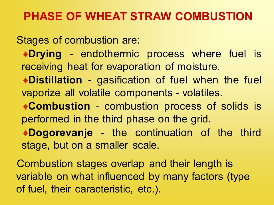 PHASE OF WHEAT STRAW COMBUSTION