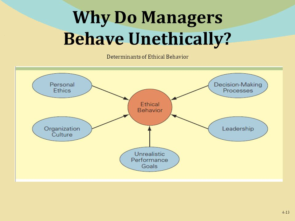 Why Do Managers Behave Unethically