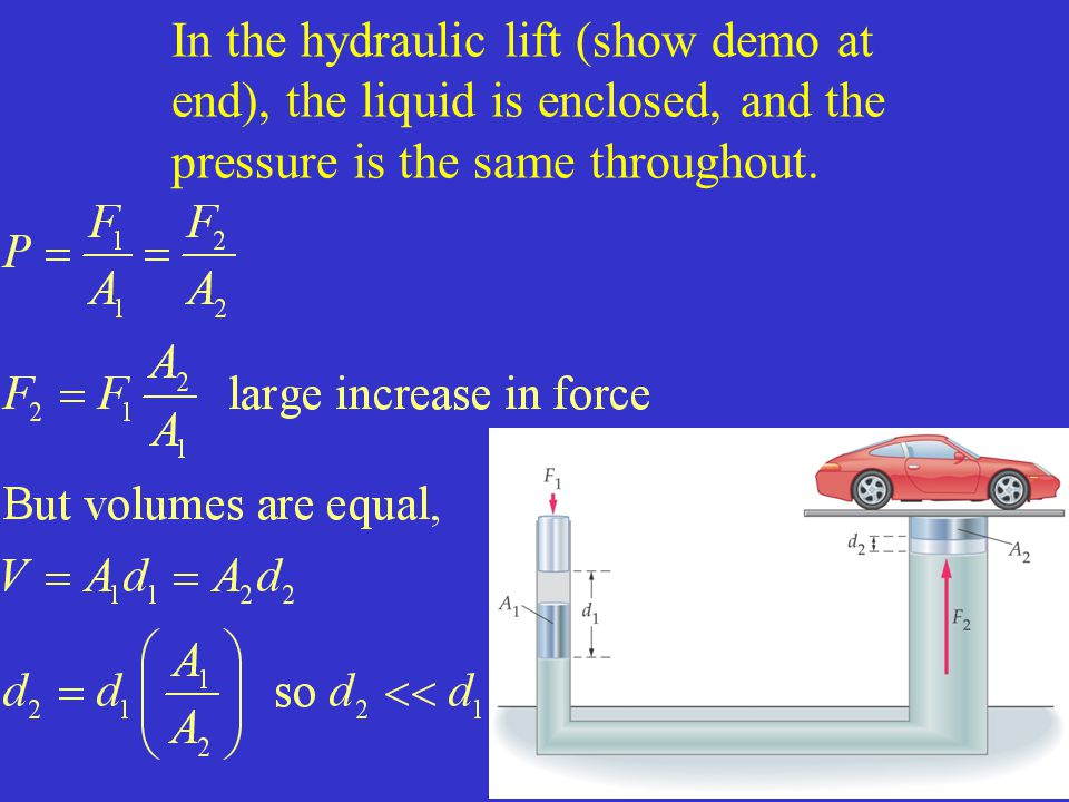In the hydraulic lift (show demo at end), the liquid is enclosed, and the pressure is the same throughout.