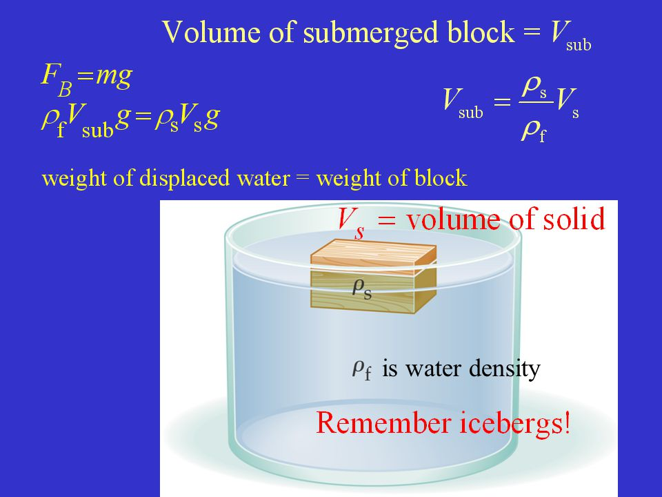 is water density