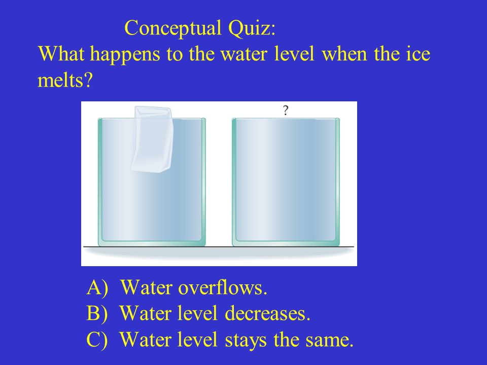 Conceptual Quiz: What happens to the water level when the ice melts