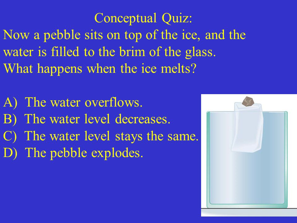 Conceptual Quiz: Now a pebble sits on top of the ice, and the water is filled to the brim of the glass.