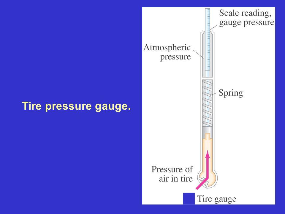 Tire pressure gauge.