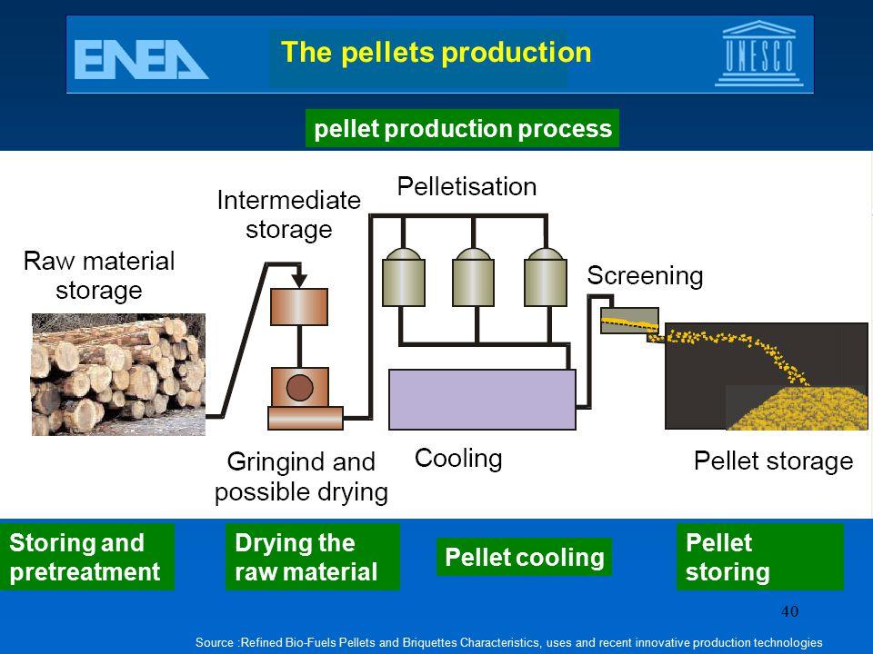 The pellets production pellet production process