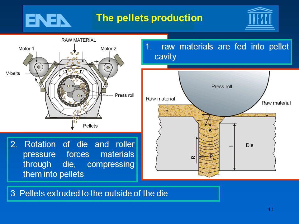 The pellets production