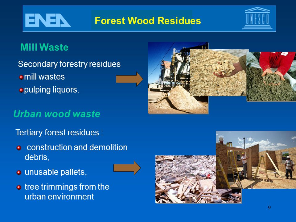 Forest Wood Residues Mill Waste Urban wood waste