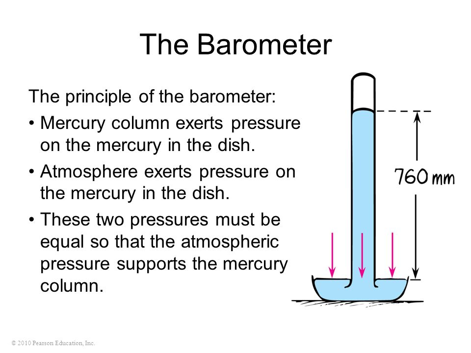 The Barometer The principle of the barometer:
