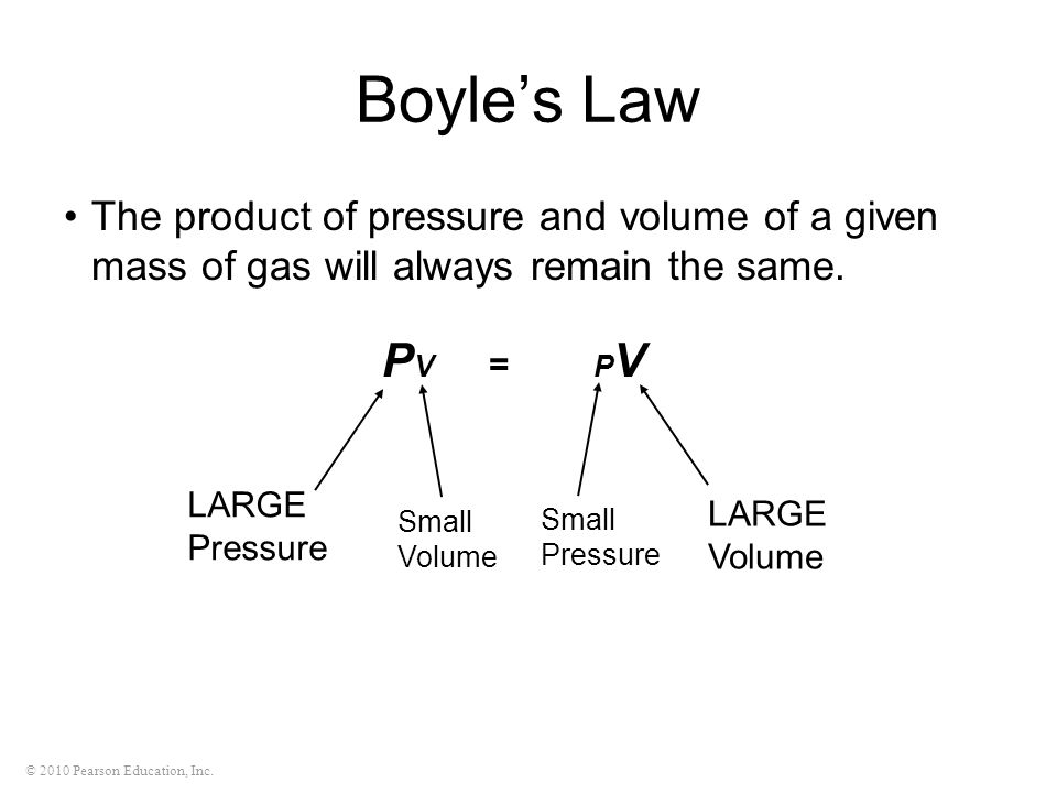 Boyle's Law The product of pressure and volume of a given mass of gas will always remain the same. PV = PV.
