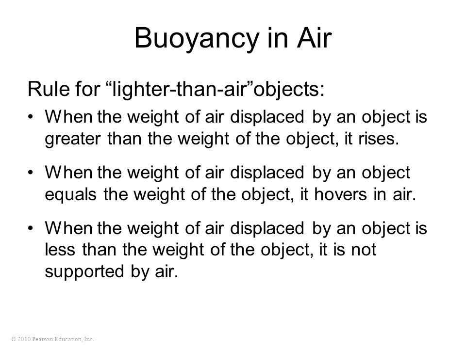 Buoyancy in Air Rule for lighter-than-air objects: