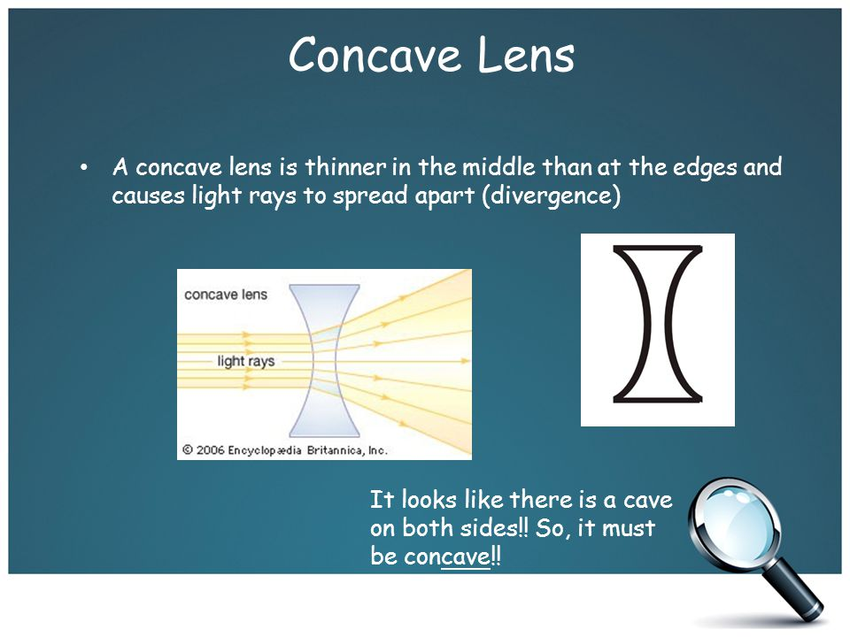 Concave Lens A concave lens is thinner in the middle than at the edges and causes light rays to spread apart (divergence)