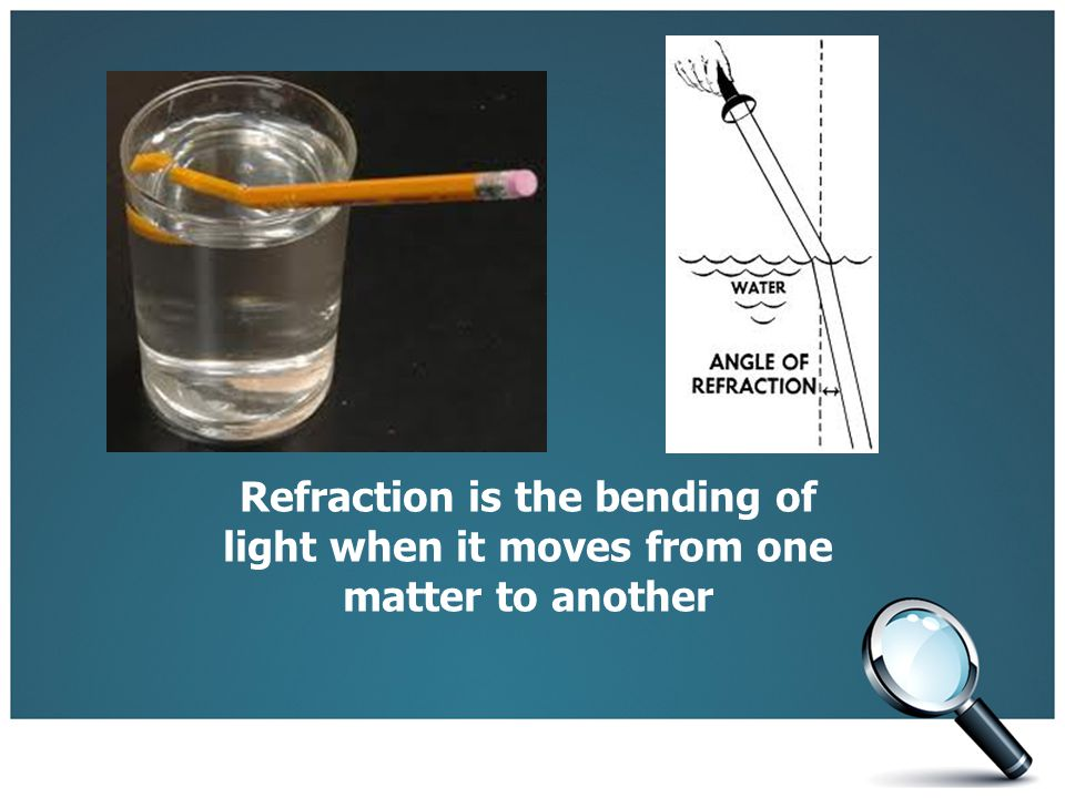 Refraction is the bending of light when it moves from one matter to another