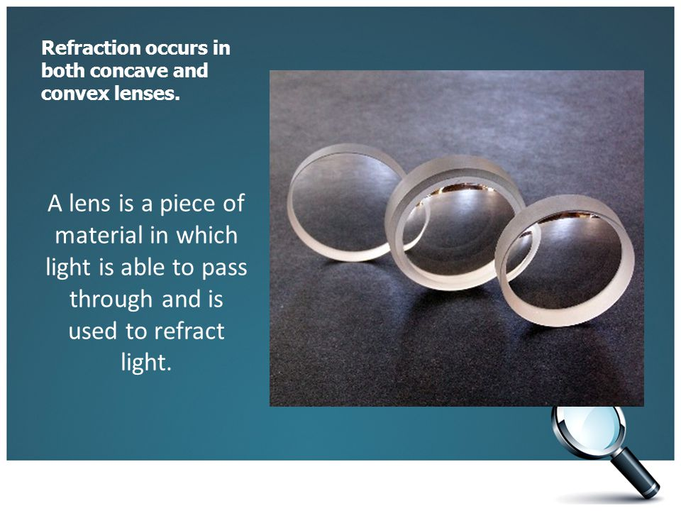 Refraction occurs in both concave and convex lenses.