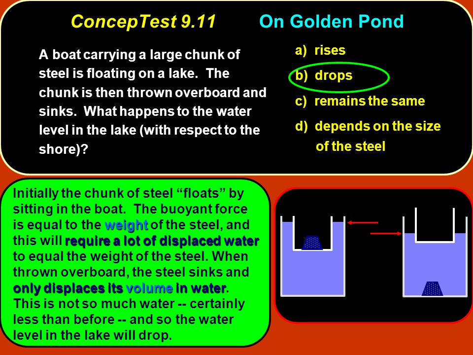ConcepTest 9.11 On Golden Pond