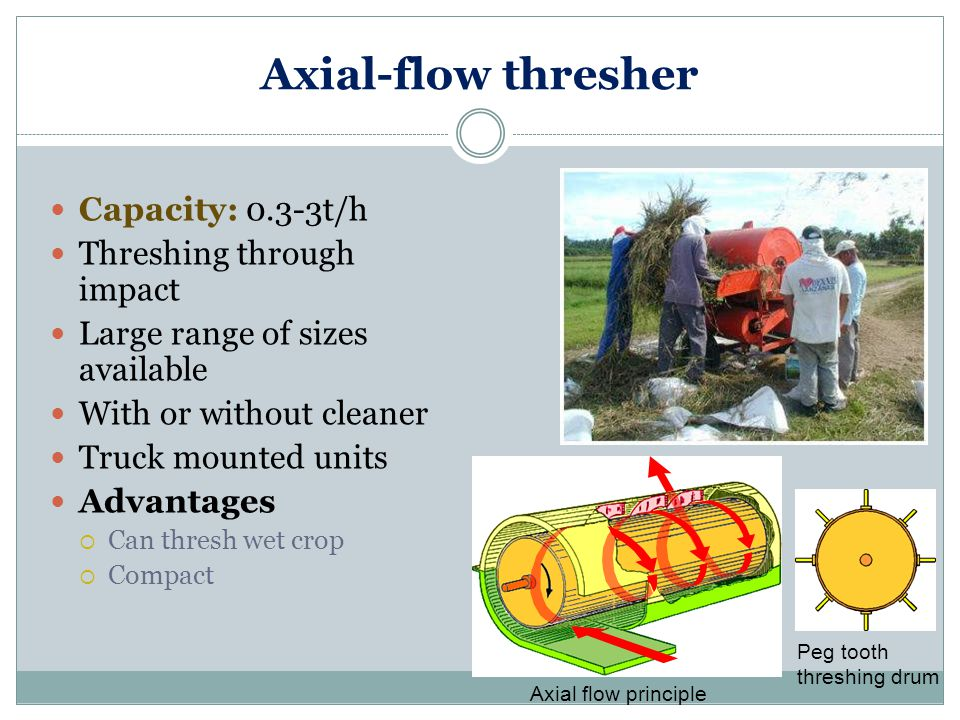 Axial-flow thresher Capacity: 0.3-3t/h Threshing through impact