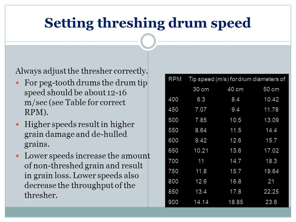 Setting threshing drum speed