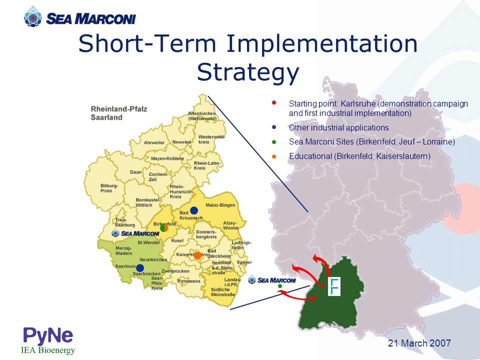 Short-Term Implementation Strategy