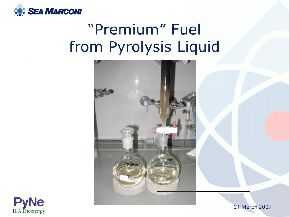 Premium Fuel from Pyrolysis Liquid