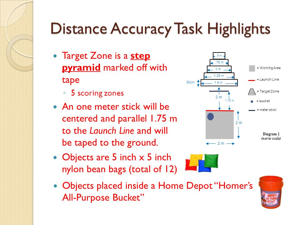 Distance Accuracy Task Highlights