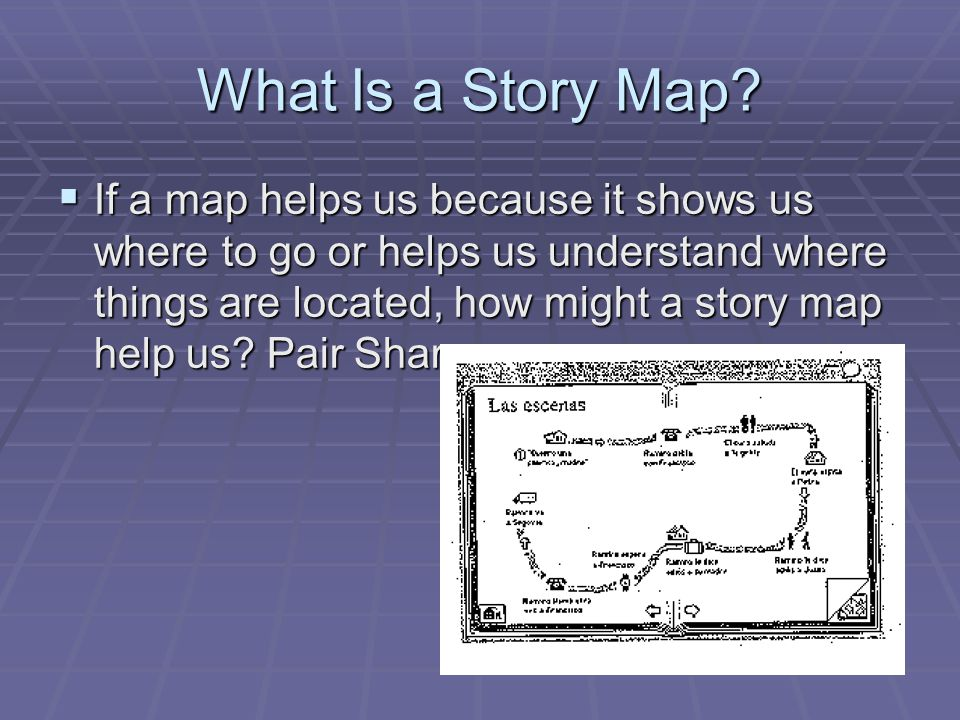 What Is a Story Map