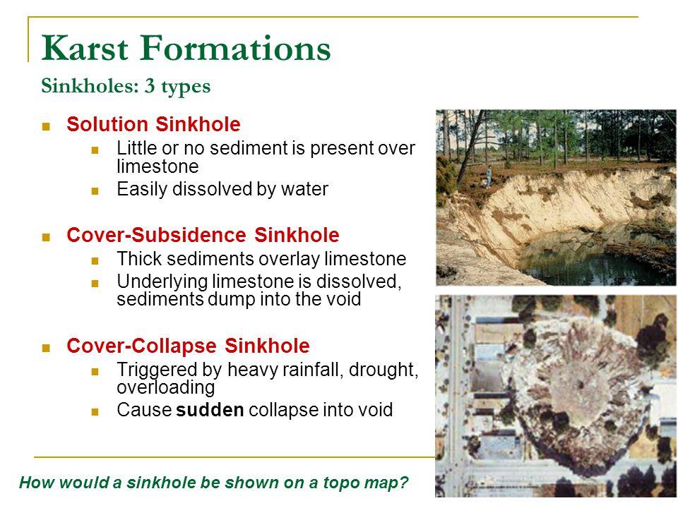 Karst Formations Sinkholes: 3 types