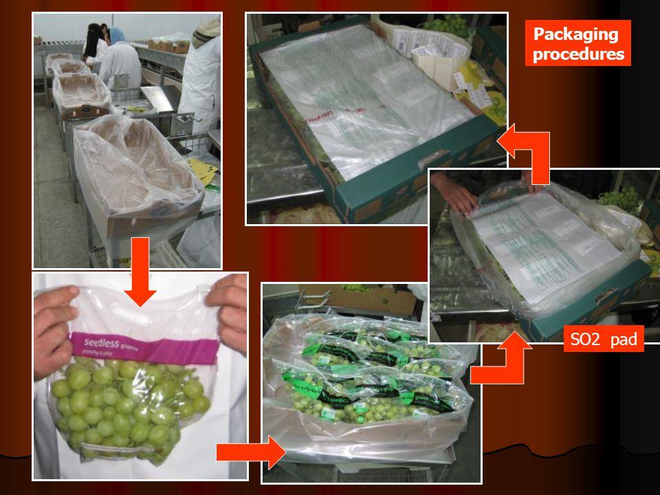 Packaging procedures SO2 pad