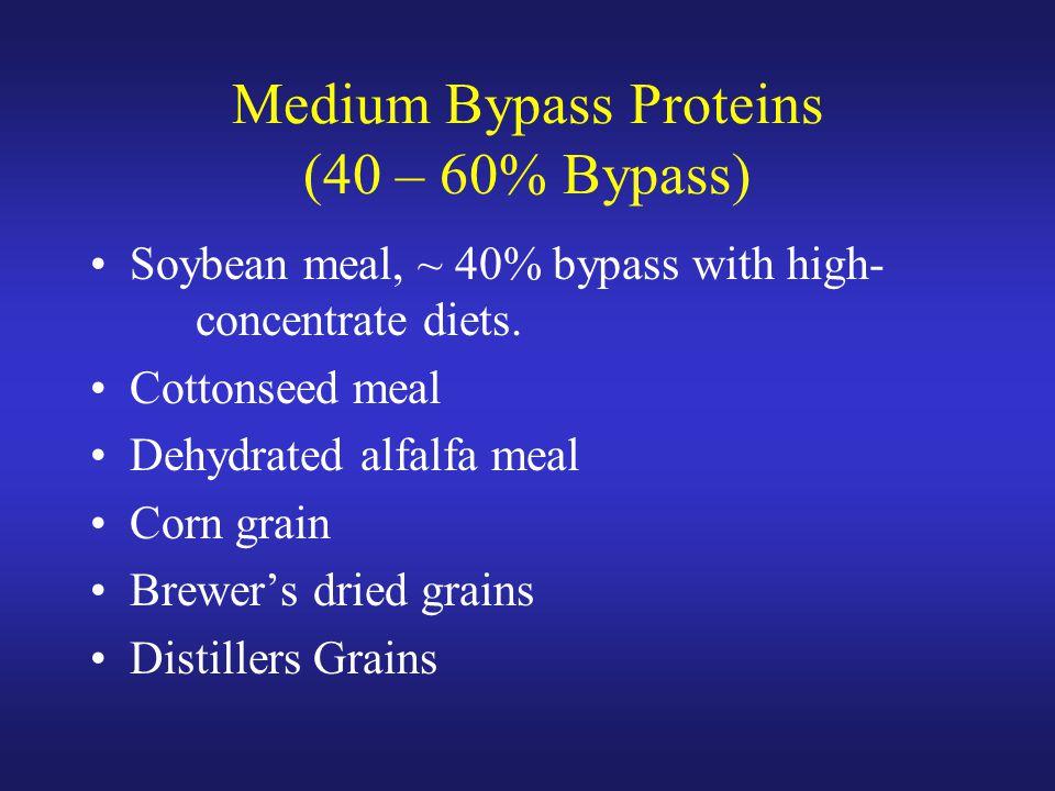 Medium Bypass Proteins (40 – 60% Bypass)
