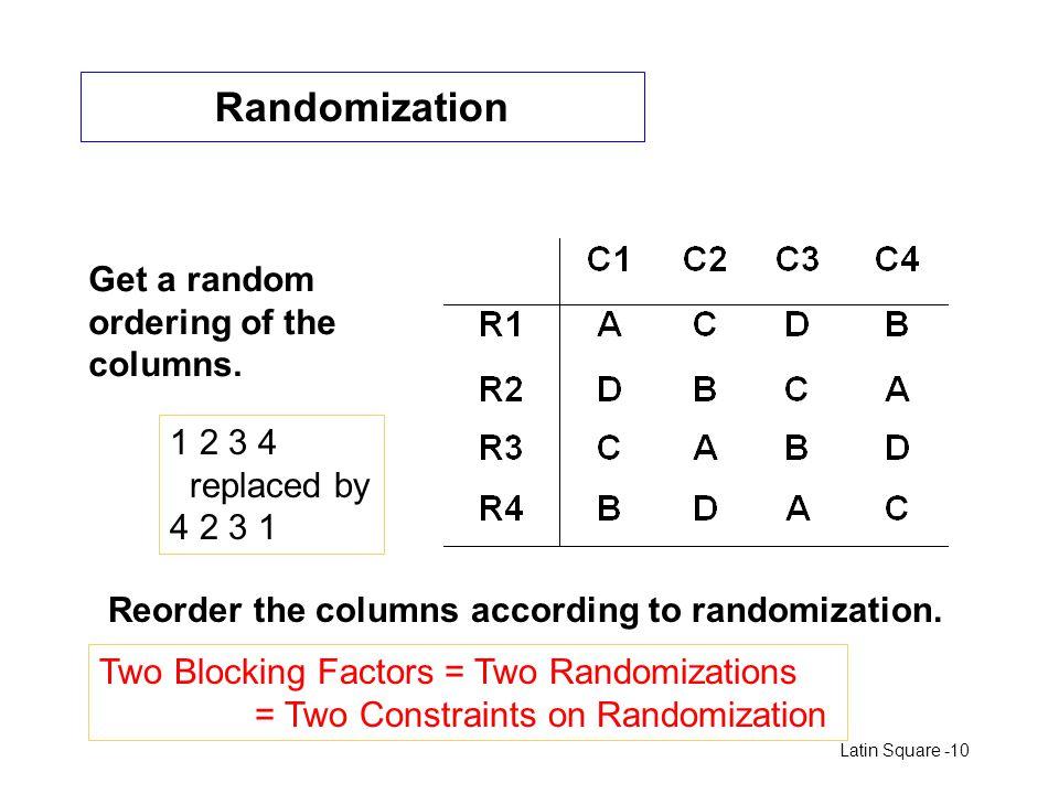 Randomization Get a random ordering of the columns. 1 2 3 4