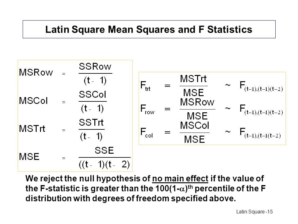 Latin Square Mean Squares and F Statistics