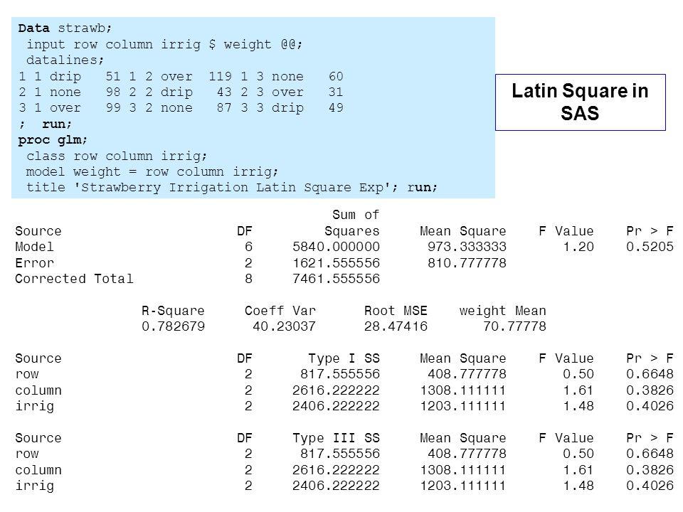Latin Square in SAS Data strawb; input row column irrig $ weight @@;
