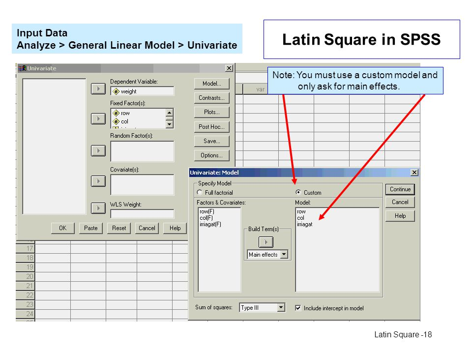 Latin Square in SPSS Input Data