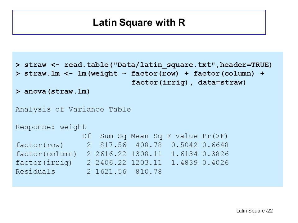 Latin Square with R > straw <- read.table( Data/latin_square.txt ,header=TRUE)