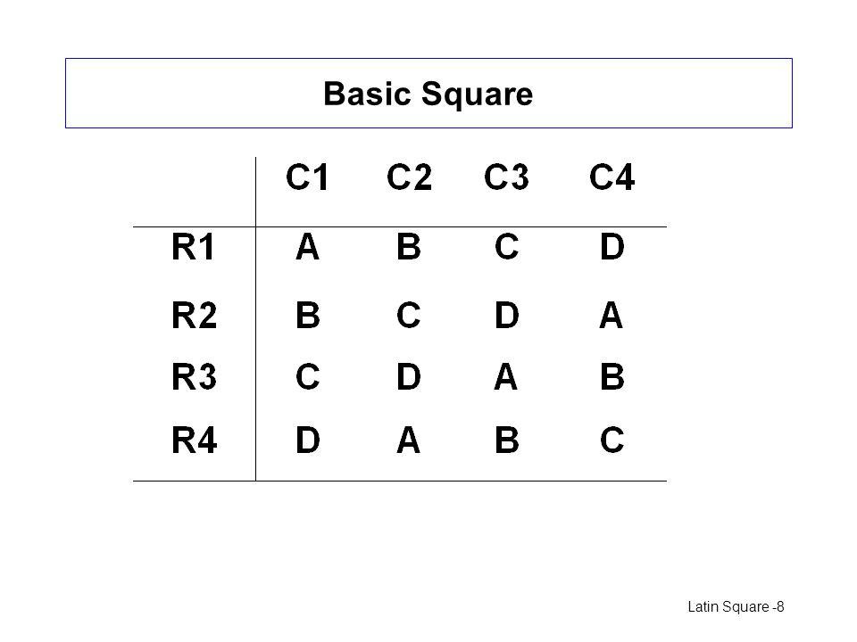 Basic Square