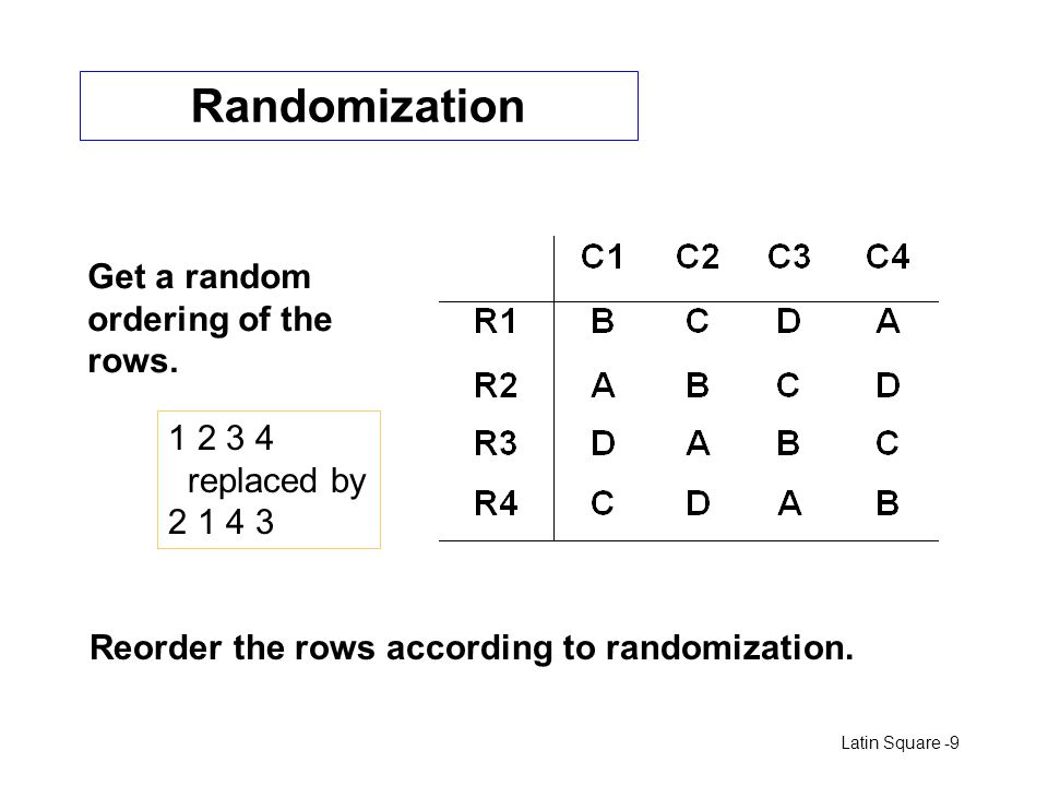 Randomization Get a random ordering of the rows. 1 2 3 4 replaced by