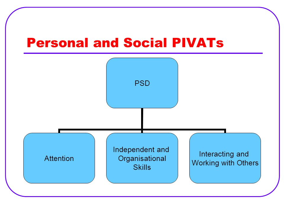 Personal and Social PIVATs