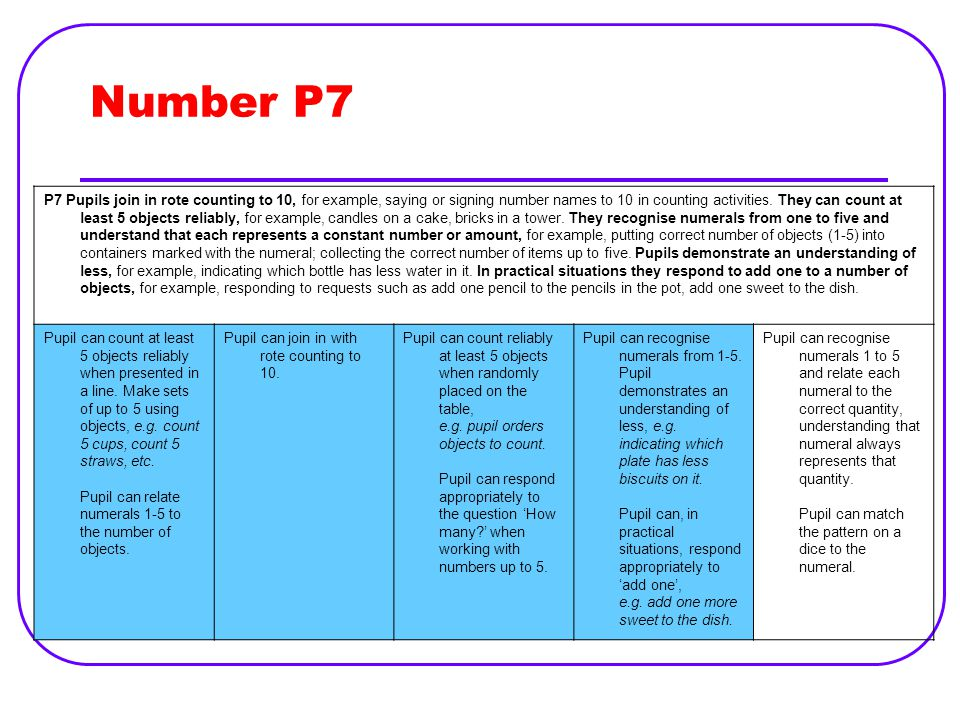 Number P7