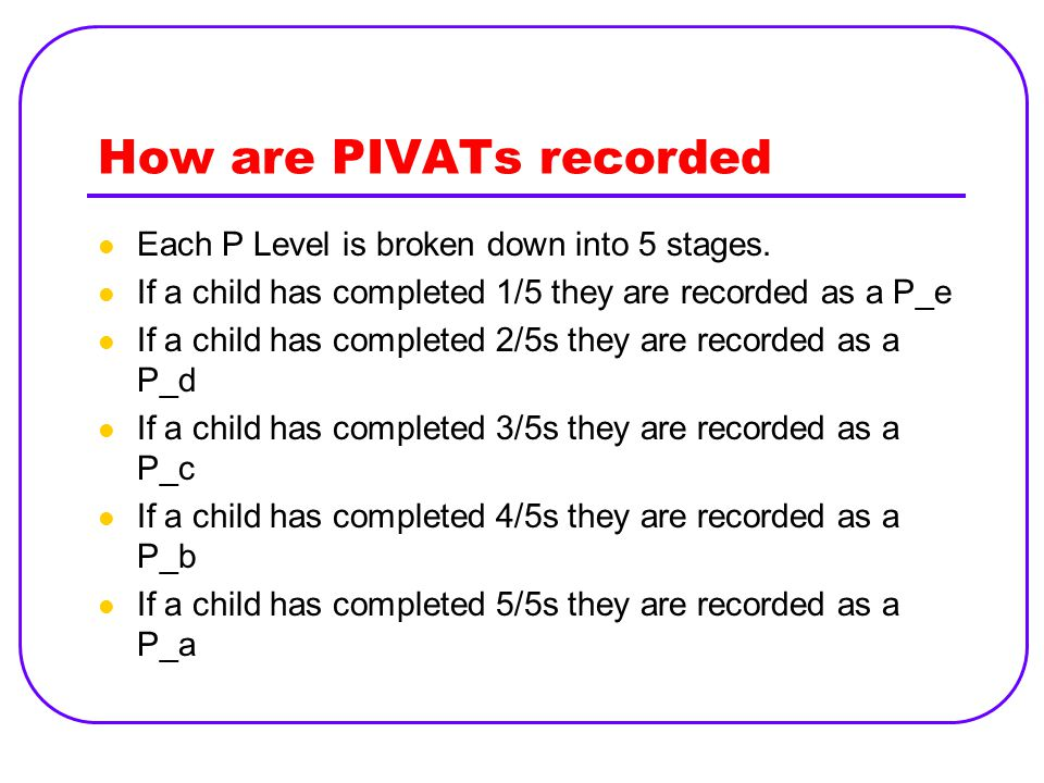 How are PIVATs recorded
