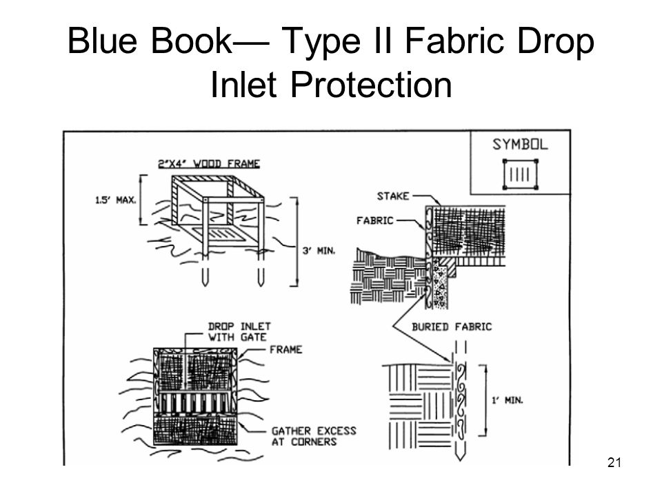 Blue Book— Type II Fabric Drop Inlet Protection