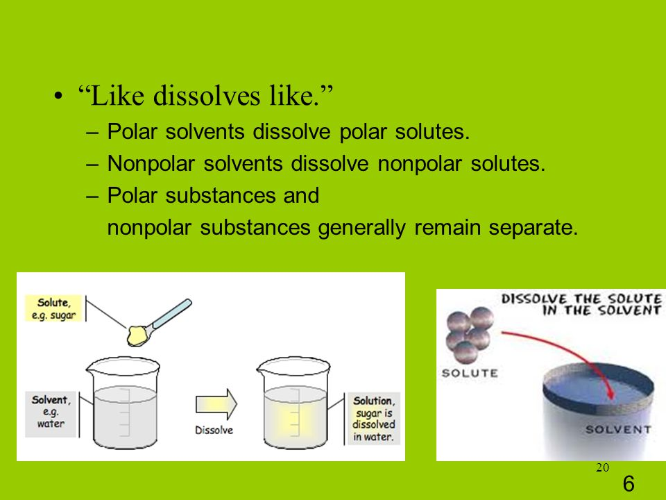 Like dissolves like. Polar solvents dissolve polar solutes.
