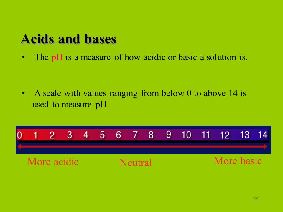 Acids and bases More basic More acidic Neutral