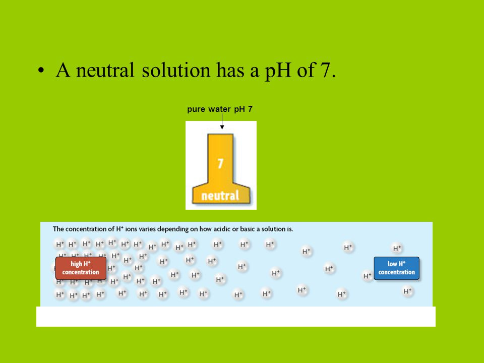 A neutral solution has a pH of 7.