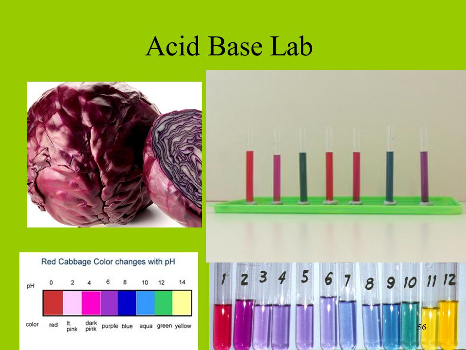 Acid Base Lab Lab 4:10-4:30.