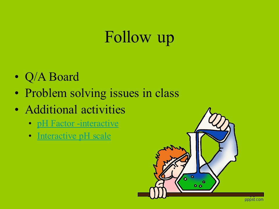 Follow up Q/A Board Problem solving issues in class