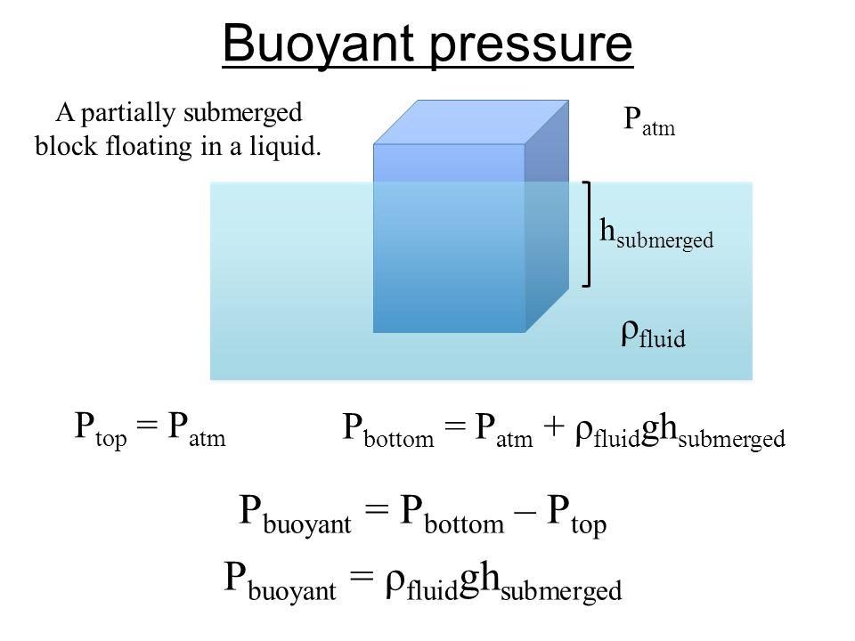 Buoyant pressure Pbuoyant = Pbottom – Ptop