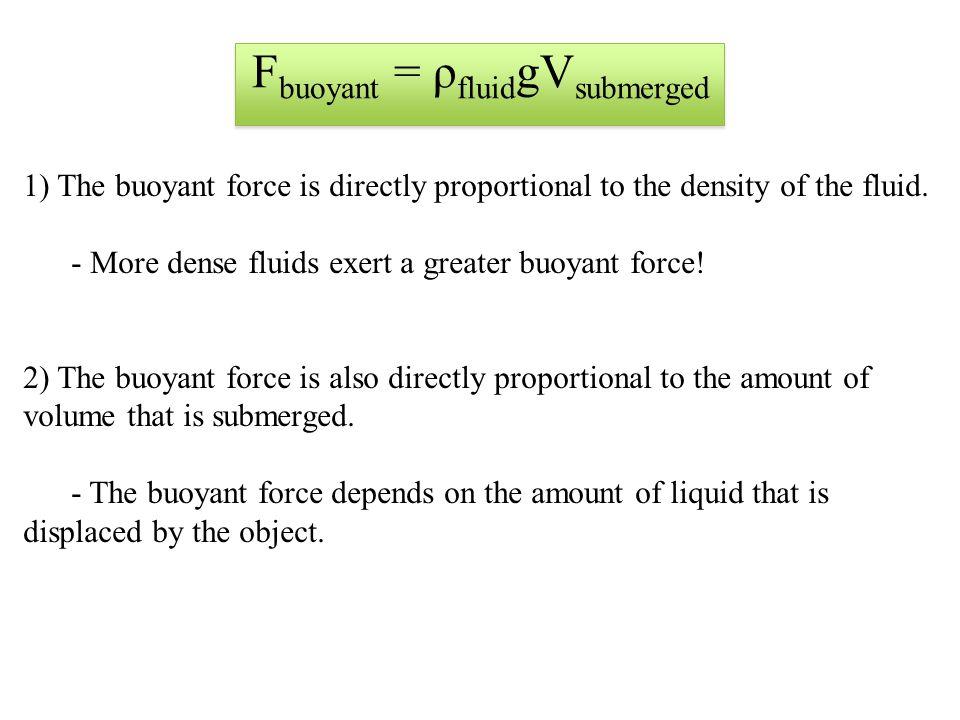 Fbuoyant = ρfluidgVsubmerged