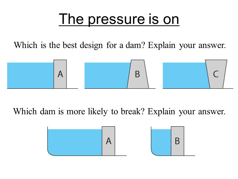 The pressure is on Which is the best design for a dam.