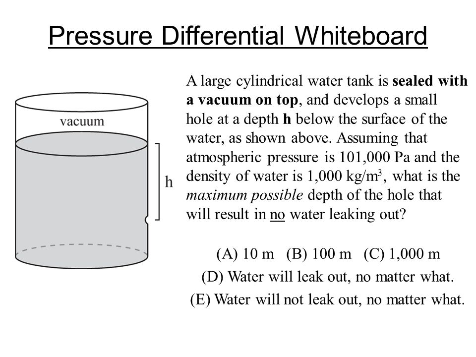 Pressure Differential Whiteboard