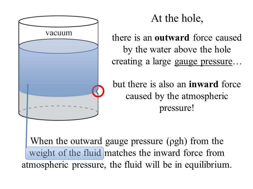 but there is also an inward force caused by the atmospheric pressure!