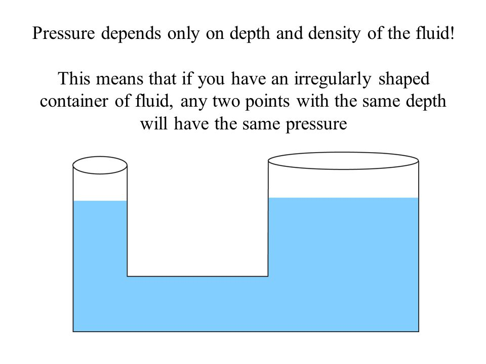 Pressure depends only on depth and density of the fluid!
